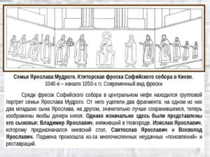Schematic reconstruction of the fresco of the family of Yaroslav the Wise